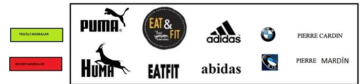 benzer-markalar